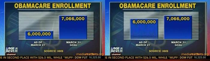 2016_01_Statactivisme_fox obamacare